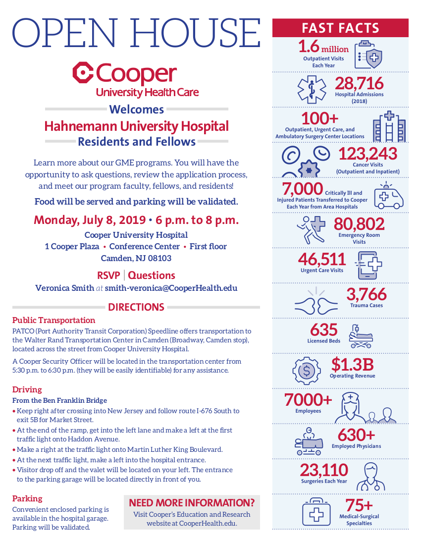 Cooper University Health Care